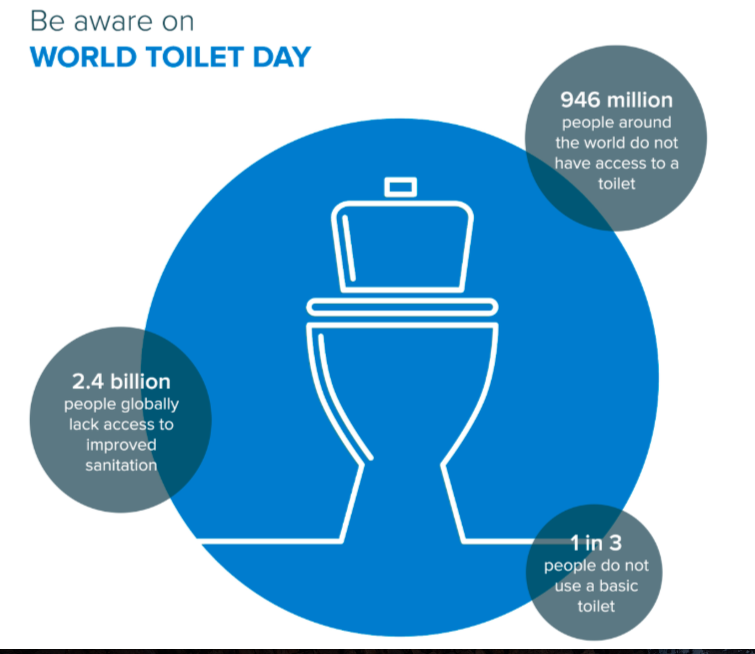 Hardy Henry Services World Toilet Day
